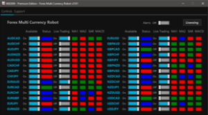 FX Multi Currency Robot